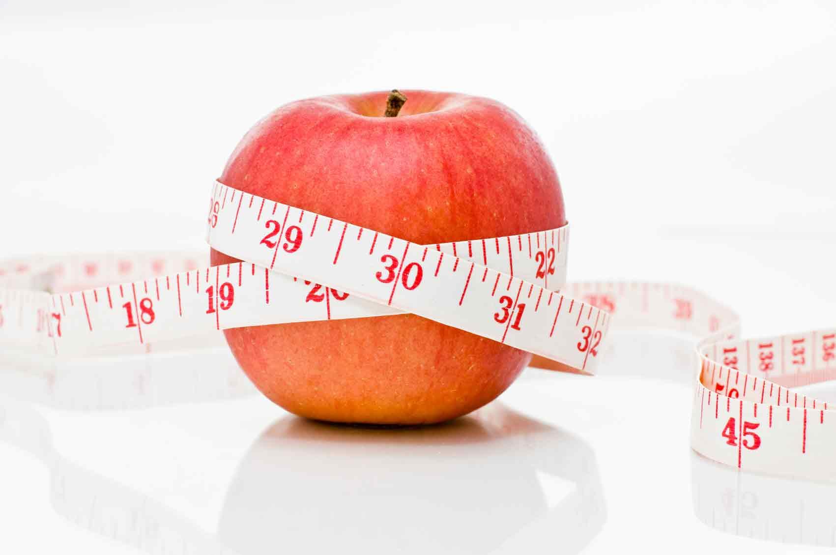 weight loss calculator - HD1701×1129